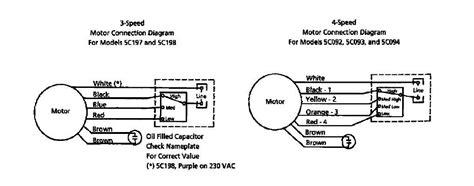 Pleasing 2 Speed Blower Wiring Diagram Epub Pdf Wiring Cloud Intelaidewilluminateatxorg