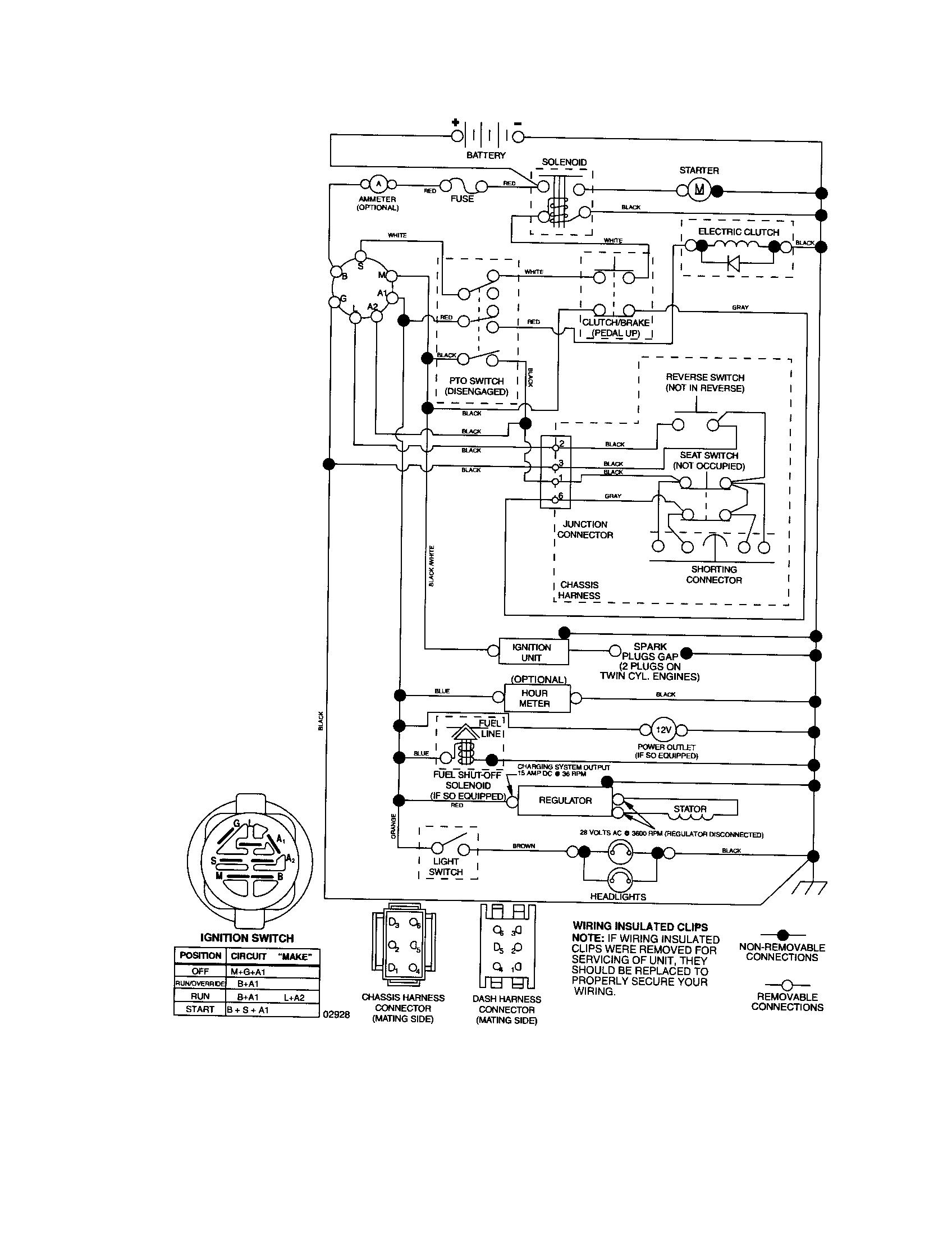 XK_8795] Belt Deck Diagram Craftsman 42 Mower Free Image About Wiring  Diagram Schematic WiringPenghe Papxe Mohammedshrine Librar Wiring 101
