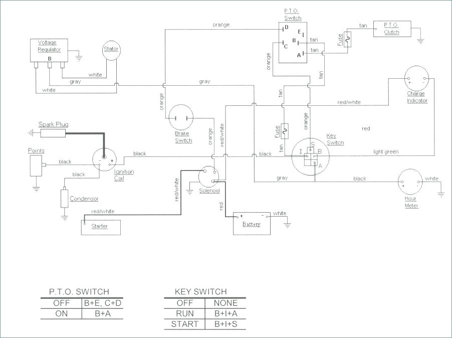 Cub Cadet Wiring Diagram Rzt 50 from static-cdn.imageservice.cloud