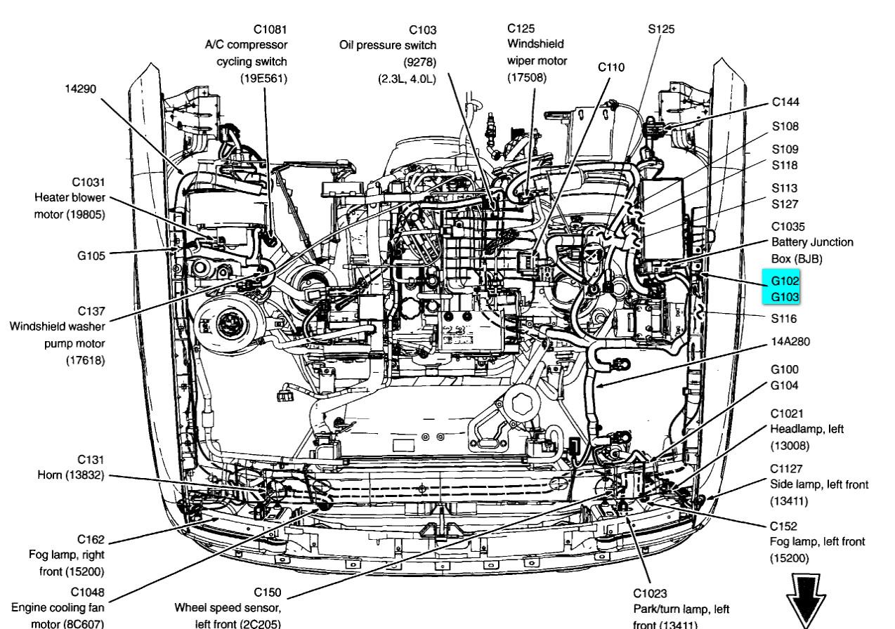 ranger engine diagram - wiring diagram filter stale-cancel -  stale-cancel.cosmoristrutturazioni.it  cos.mo. s.r.l.