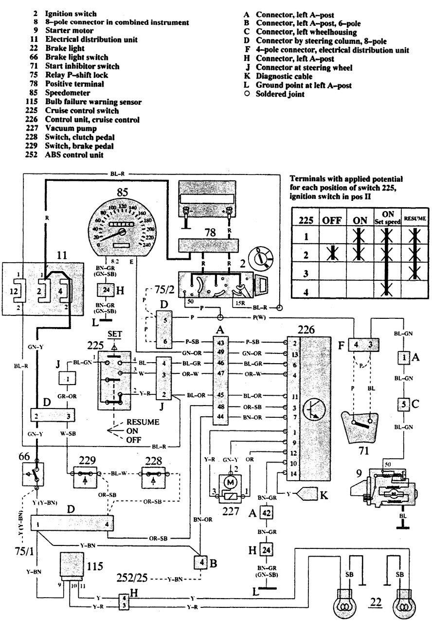 Superb Volvo 240 Wiring Diagrams Wiring Diagram Wiring Cloud Ymoonsalvmohammedshrineorg