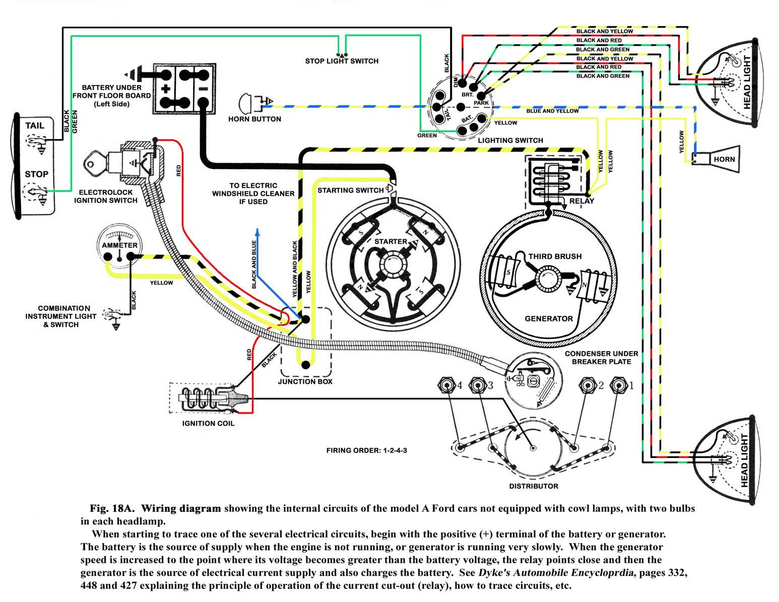 Astounding Ford Model Wiring Wiring Diagram Online Wiring Cloud Gufailluminateatxorg