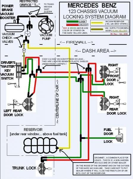 mercedes benz w114 wiring diagram -2007 gmc envoy trailer wiring   begeboy wiring  diagram source  begeboy wiring diagram source
