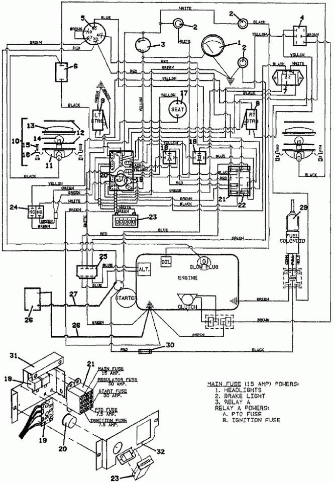 Kohler 5e Generator Wiring Diagram
