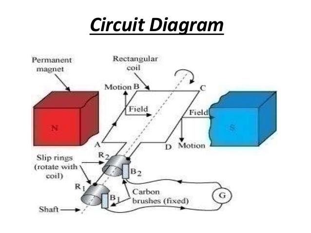 Simple Generator Ac Wiring Diagram Bentley Engine Schematics Rcba Cable Tukune Jeanjaures37 Fr
