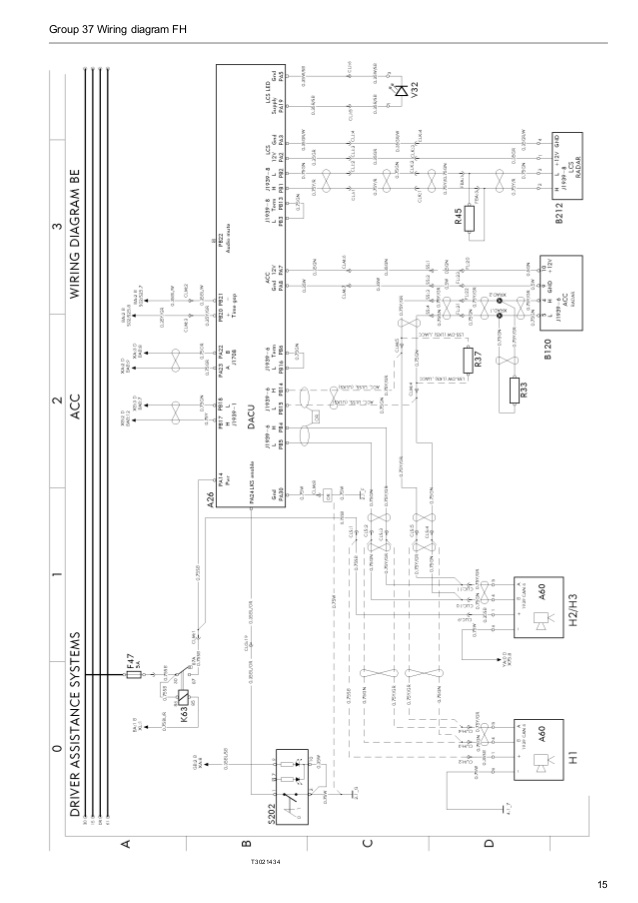2011 Volvo Vnl Wiring - Audi A3 3 2 Fuse Box -  stereoa.yenpancane.jeanjaures37.fr | Volvo Vnl Truck Wiring Diagrams Low Air |  | Wiring Diagram Resource