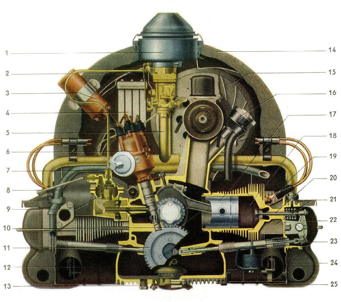 AL_8515] Vw Beetle Engine Tin Diagram On 1600 Volkswagen Engine Diagram  Wiring DiagramIcand Ixtu Phae Mohammedshrine Librar Wiring 101