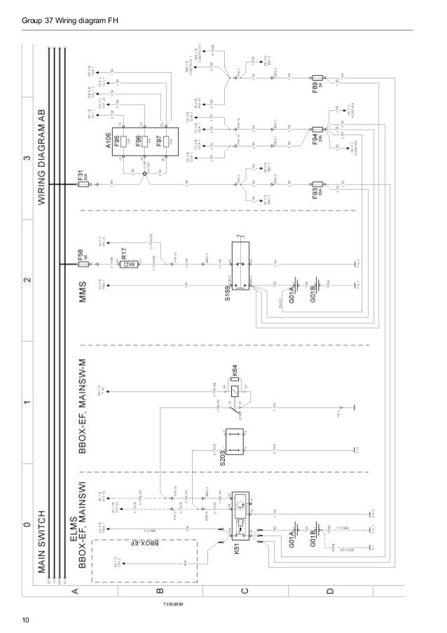 ol_8807] volvo truck wiring diagrams moreover volvo vnl truck wiring  diagrams wiring diagram  gue45 verr joami iosto puti inki impa sulf isra mohammedshrine librar wiring  101
