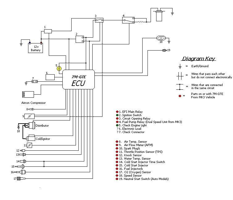 [SCHEMATICS_4FR]  WA_1640] Engine Wiring Diagram On Toyota Ignition Igniter Wiring Diagram | 20v Wiring Diagram |  | Norab Genion Hendil Mohammedshrine Librar Wiring 101