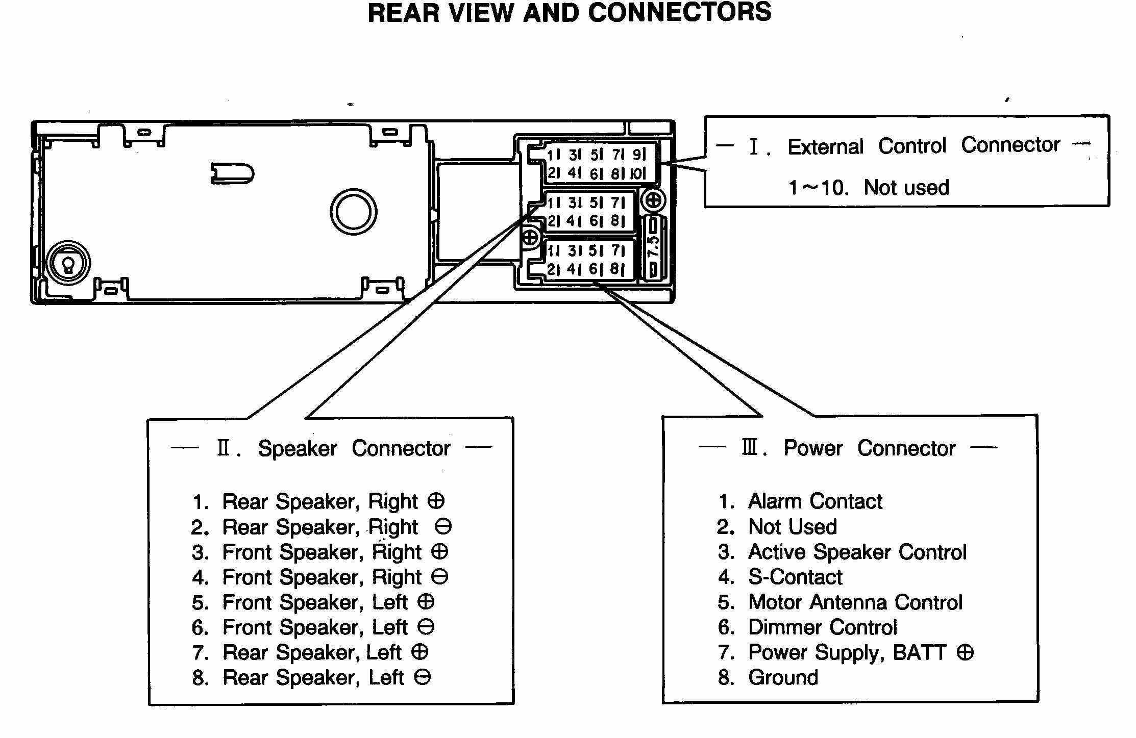 [DIAGRAM_3ER]  BB_9062] Panasonic Car Radio Wiring Diagram Download Diagram | Wiring Diagram Radio Car |  | Nnigh Benkeme Mohammedshrine Librar Wiring 101