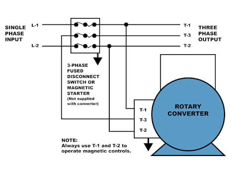 Marvelous Power Factor Controller On 2 Phase Motor 3 Wire Diagram Simple Wiring Cloud Mousmenurrecoveryedborg