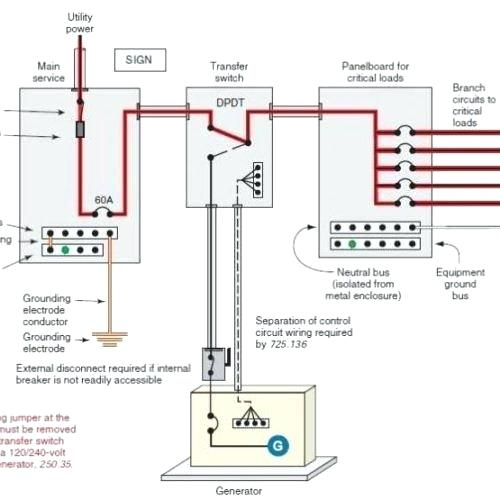 kc_3921] 100 sub panel diagram further generac standby generator wiring  diagram download diagram  osoph osoph onom vesi hist genion brom opein mohammedshrine librar wiring  101