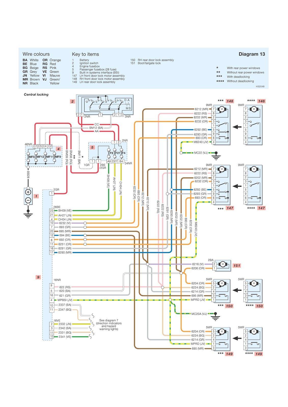[SCHEMATICS_44OR]  KN_2355] Peugeot 307 Radio Wiring Diagram Peugeot Partner Stereo Wiring  Schematic Wiring | Wiring Diagram Peugeot 307 Cc |  | Proe Gue45 Mohammedshrine Librar Wiring 101