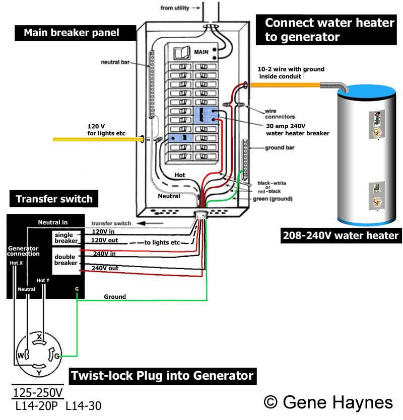 generac 30 amp generator plug wiring diagram xt 2076  wiring diagram as well generator transfer switch wiring  wiring diagram as well generator