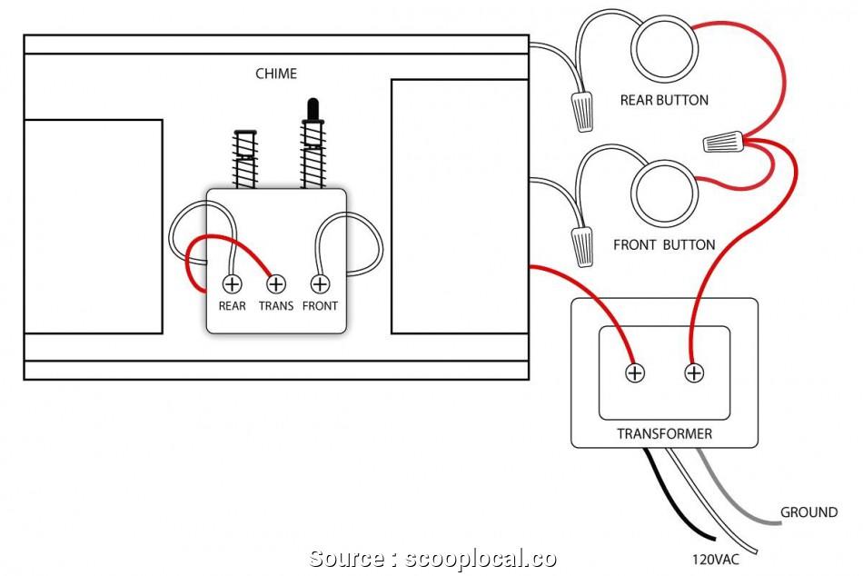 Nutone Door Bell Wiring Diagrams Kicker Cs68 Speaker Wiring Harness Viking Yenpancane Jeanjaures37 Fr