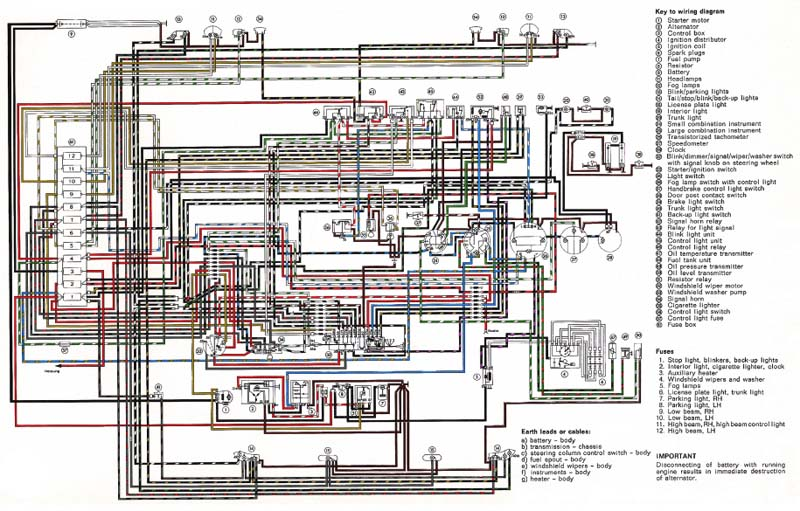 Groovy 1985 Porsche 911 Wiring Diagram General Wiring Diagram Data Wiring Cloud Xortanetembamohammedshrineorg