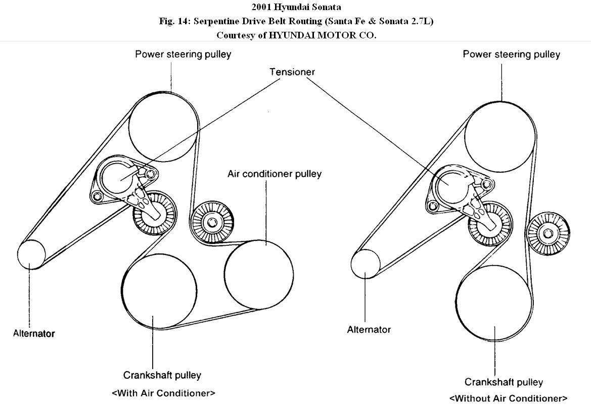 santa fe wiring diagrams 2001 zb 9752  hyundai santa fe 4 cyl engine diagram  hyundai santa fe 4 cyl engine diagram