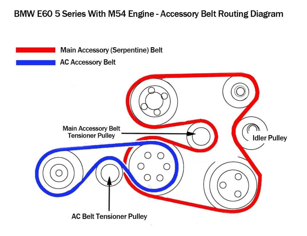 CL_7157] Timing Belt Bmw 525I Download DiagramRomet Omen Cana Anth Over Jebrp Mohammedshrine Librar Wiring 101