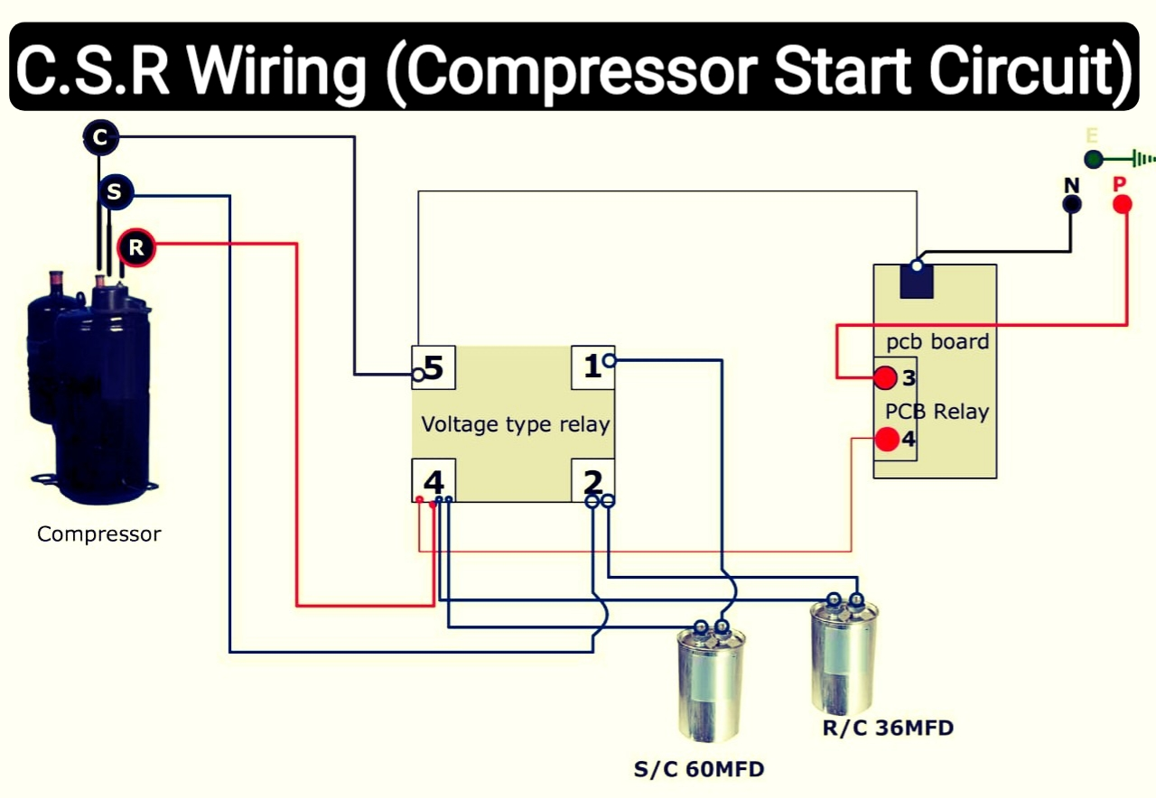 Remarkable Air Conditioner C S R Wiring Diagram Compressor Start Full Wiring Wiring Cloud Monangrecoveryedborg