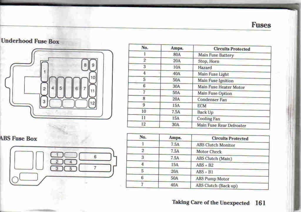 [DIAGRAM_5UK]  WX_7653] Wiring Diagram Moreover 1999 Honda Civic On 94 Honda Civic Ex  Wiring Free Diagram   94 Honda Civic Fuse Box      Habi Inrebe Mohammedshrine Librar Wiring 101