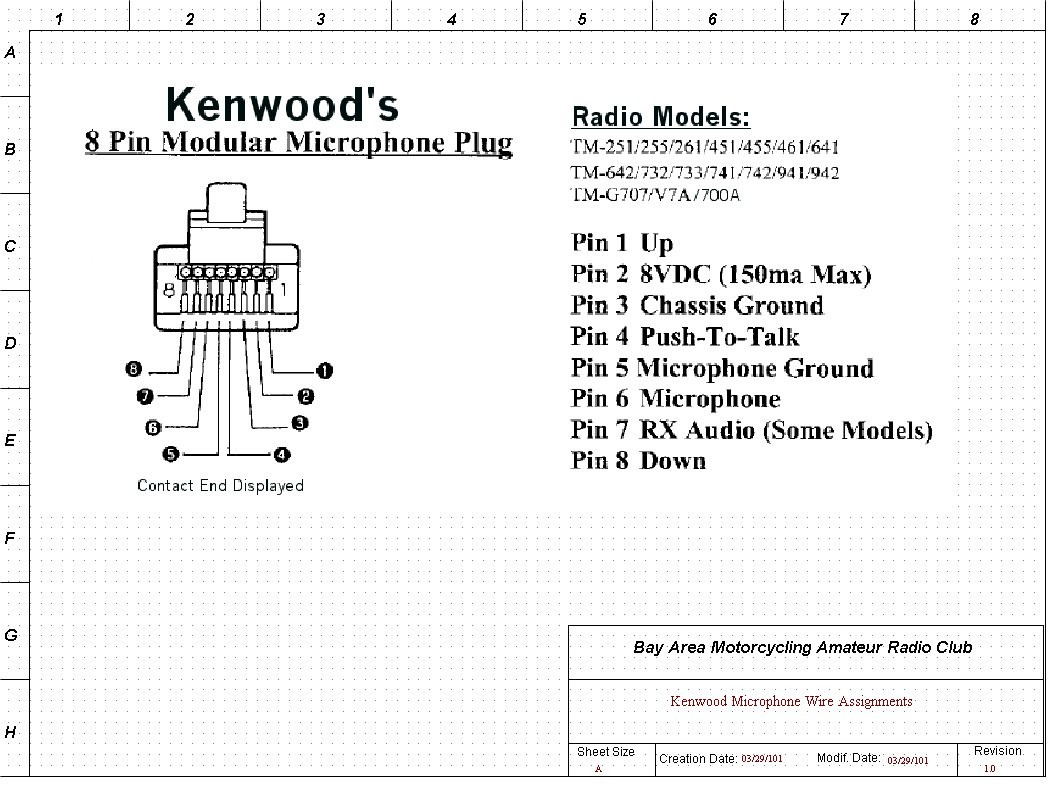 Remarkable Kenwood Mic Wiring Basic Electronics Wiring Diagram Wiring Cloud Ostrrenstrafr09Org