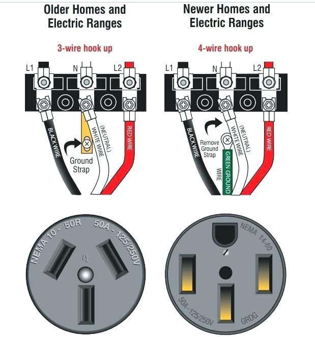 Sr 7275 Diagram For Wiring A 220 Volt Outlet On 220 Volt Plug Wiring Free Diagram