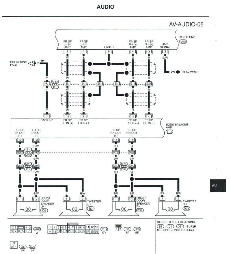 Wiring Diagram Vtech Cogsley 05 Ford F 150 Engine Diagram Oonboard Yenpancane Jeanjaures37 Fr