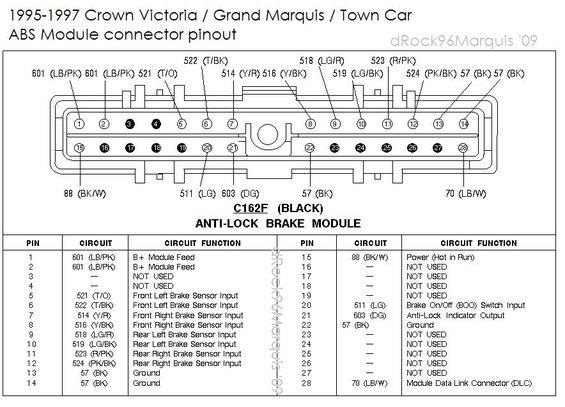 2001 Lincoln Town Car Wiring Harness Wiring Diagram Regular Regular Cfcarsnoleggio It