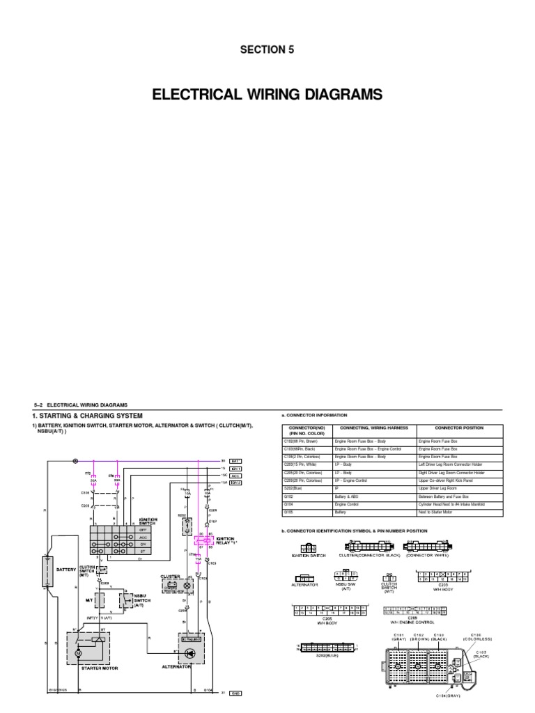 Diagram 200daewoo Lanos Electrical Wiring Diagram Water Damaged Stained Full Version Hd Quality Damaged Stained Diagramhonep Chihachiamato It