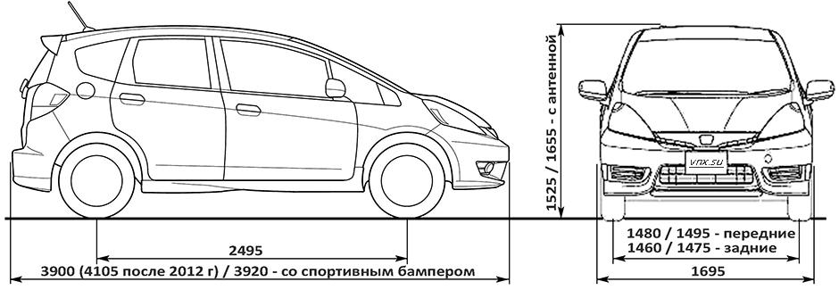 Strange Honda Jazz Fuse Diagram Auto Electrical Wiring Diagram Wiring Cloud Inklaidewilluminateatxorg