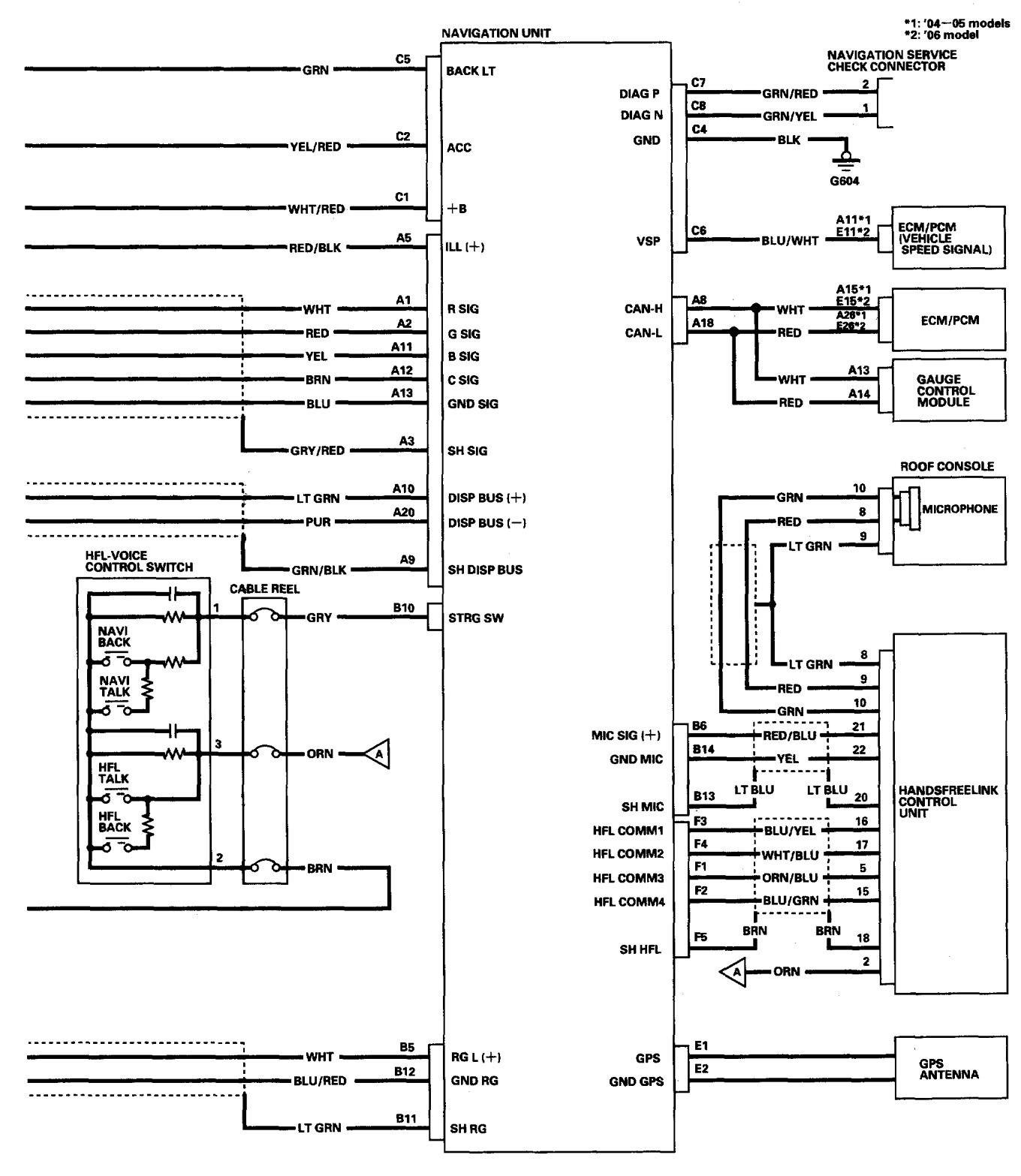 Acura El 2005 Wiring Diagram - 2008 Kia Spectra Fuse Box Location -  toshiba.ke2x.jeanjaures37.frWiring Diagram Resource