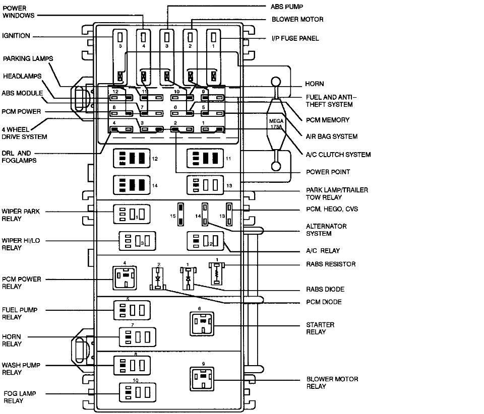 mazda truck fuse box diagram   save wiring diagrams threat  wiring diagram library