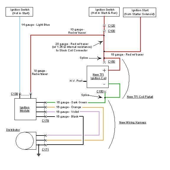 Phenomenal Motorcraft Distributor Tfi Upgrade For The Amc 258 Wiring Cloud Onicaxeromohammedshrineorg