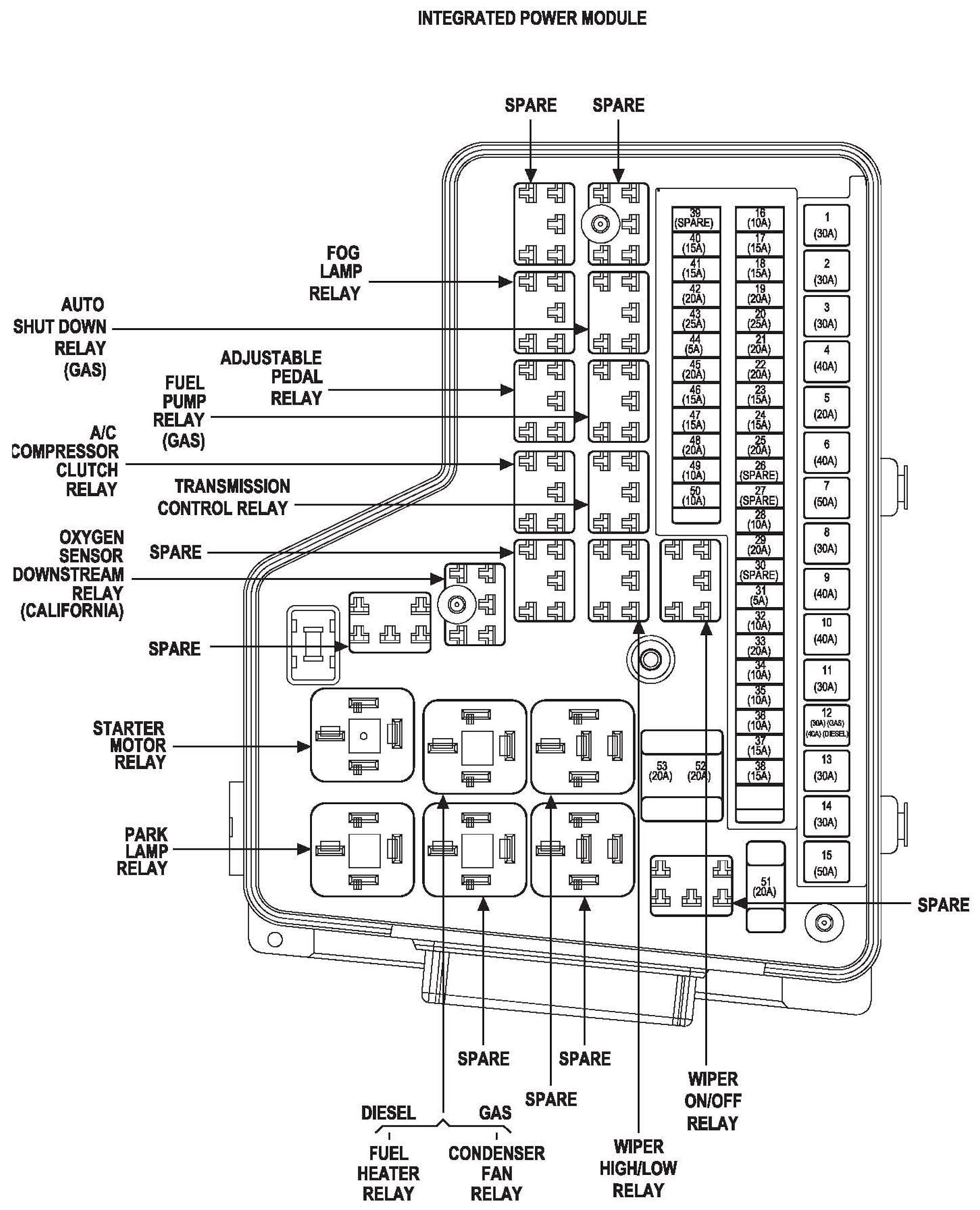 [DIAGRAM_38EU]  2004 Dodge Ram 2500 Fuse Box - Humbucker Wiring Harness for Wiring Diagram  Schematics | 2005 Dodge Ram 2500 Fuse Box Location |  | Wiring Diagram Schematics