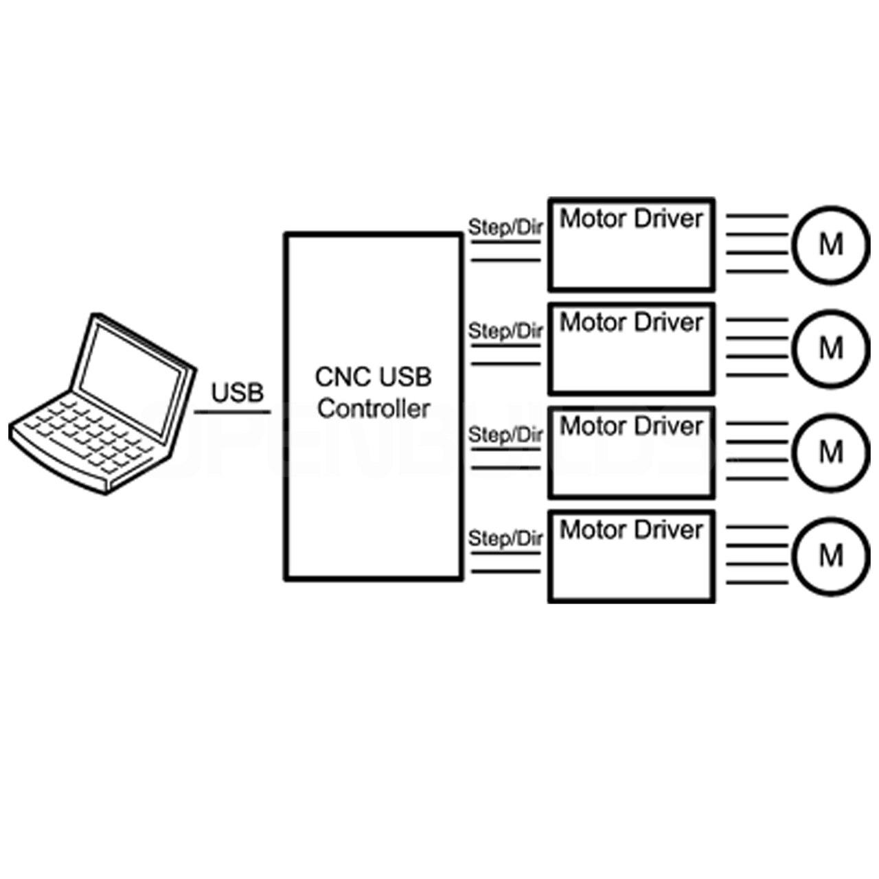 Super Wiring Cnc Diagram Controller 4060Z Wiring Diagram Wiring Cloud Apomsimijknierdonabenoleattemohammedshrineorg