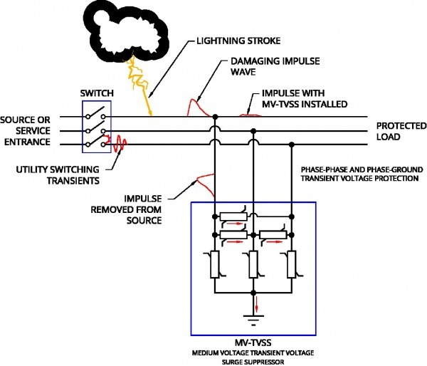 Cbi Surge Arrester Wiring Diagram