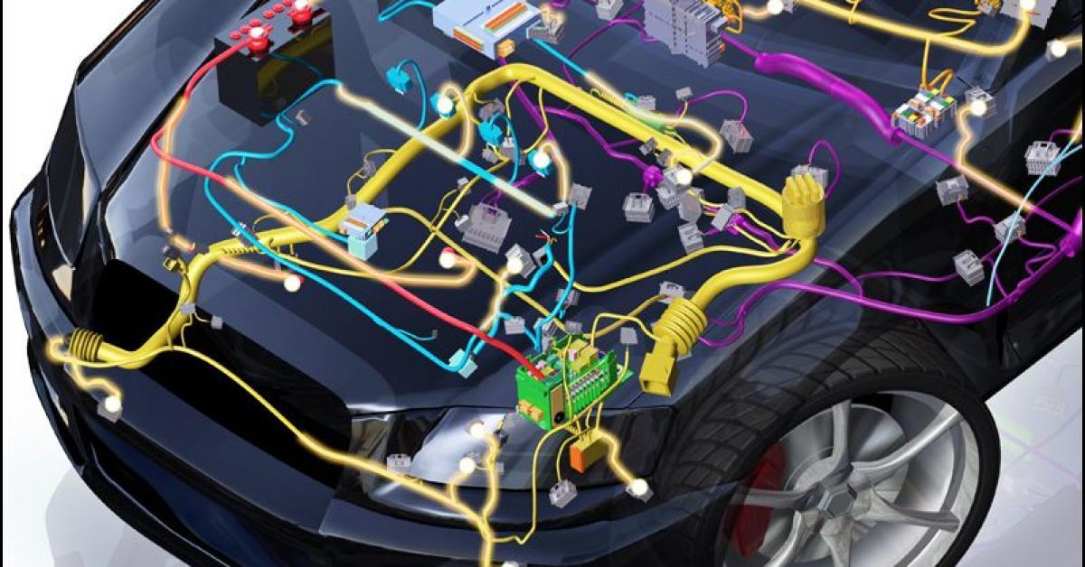 Amazing Wiring Harness In Car Basic Electronics Wiring Diagram Wiring Cloud Mousmenurrecoveryedborg