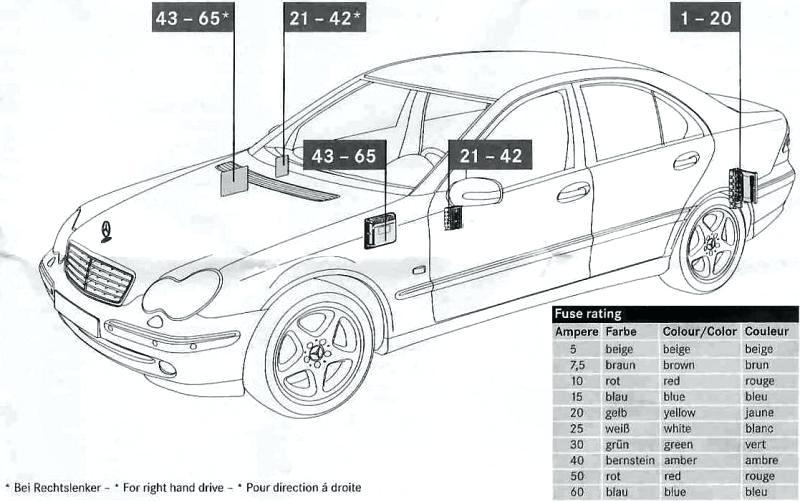 Mercedes S500 Fuse Box Location How To Fix Hyundai Fuse Box Begerudi Diam Diam Au Delice Limousin Fr