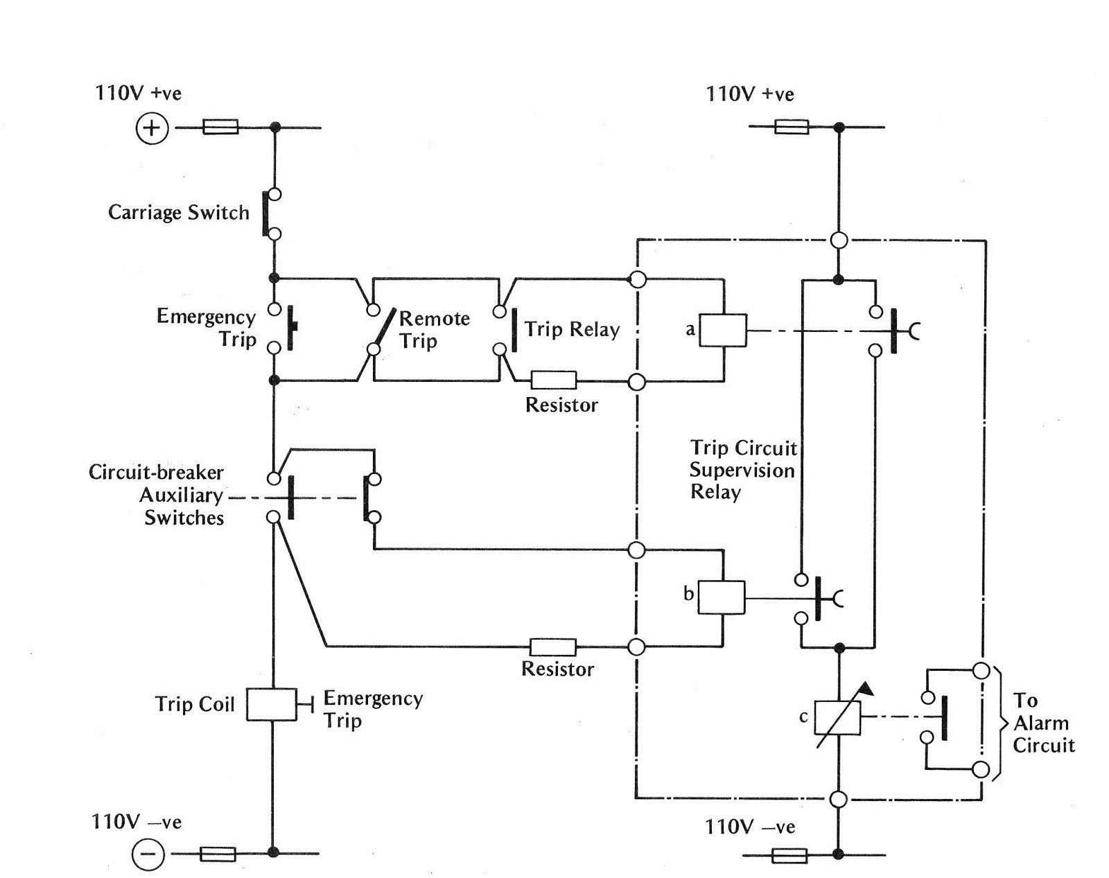 el_3456] wiring diagram furthermore 2 pole gfci circuit breaker wiring  diagram  ymoon vell isra genion argu jebrp bocep mohammedshrine librar wiring 101
