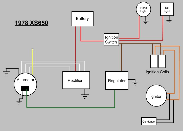 XW_5697] Yamaha 650 Chopper Wiring Diagrams Wiring Diagram | Battery Wiring Diagram With Kickstart |  | Zidur Effl Mentra Mohammedshrine Librar Wiring 101