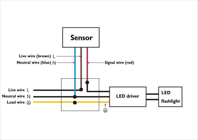 [DIAGRAM_38YU]  FN_4524] Wiring Diagram Pir Light | Wiring Diagram For A Flood Light |  | Osoph Emba Mohammedshrine Librar Wiring 101