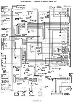 Cool 1987 Buick Lesabre Dash Wire Diagram Wiring Diagram M6 Wiring Cloud Licukosporaidewilluminateatxorg