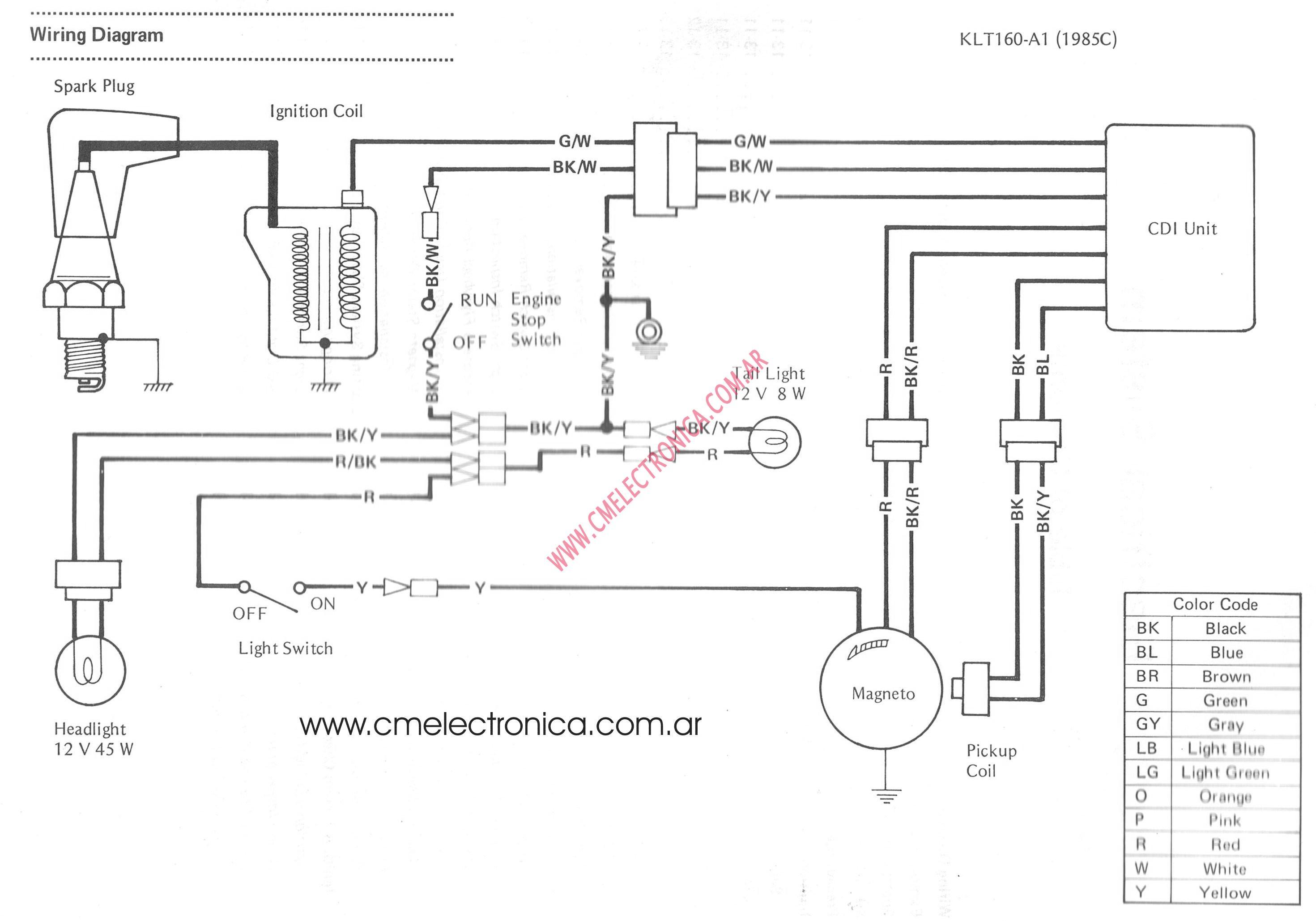BS_6621] Kawasaki Kmx 125 Wiring Diagram Download DiagramEtic Simij Phae Mohammedshrine Librar Wiring 101