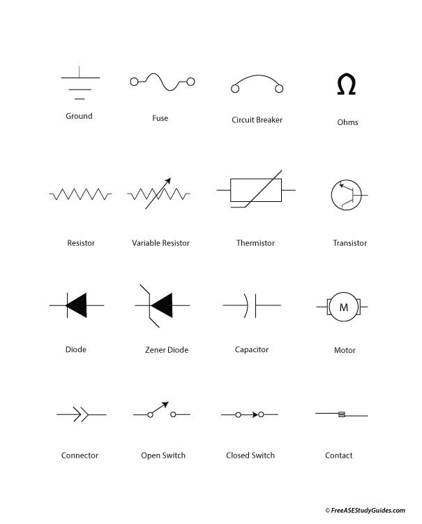 Fantastic Common Automotive Diagram Symbols Wiring Cloud Intelaidewilluminateatxorg