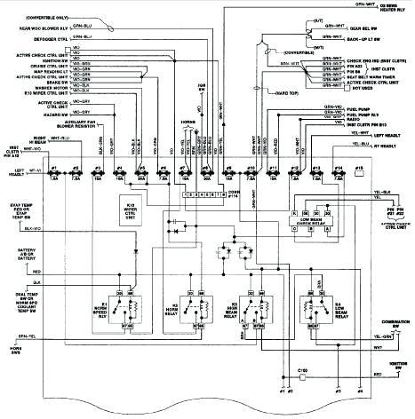 Swell Bmw Wiring Diagram Bmw Z3 Wiring Diagram Pdf Wiring Cloud Rdonaheevemohammedshrineorg