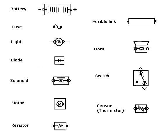 yf_8308] fuse box symbol schematic wiring  joni heeve mohammedshrine librar wiring 101