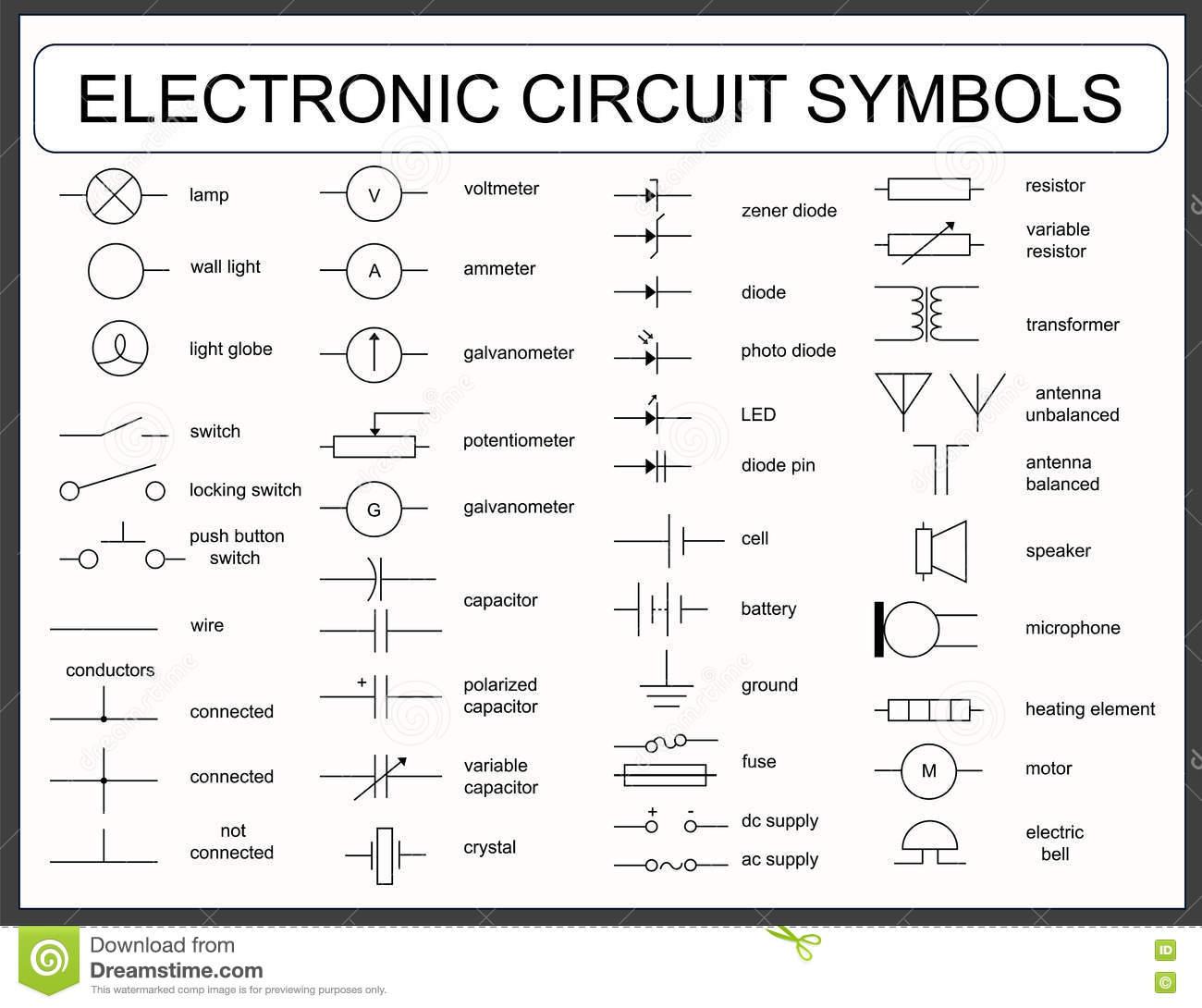 Awesome Electrical Symbol Diagram Basic Electronics Wiring Diagram Wiring Cloud Rometaidewilluminateatxorg