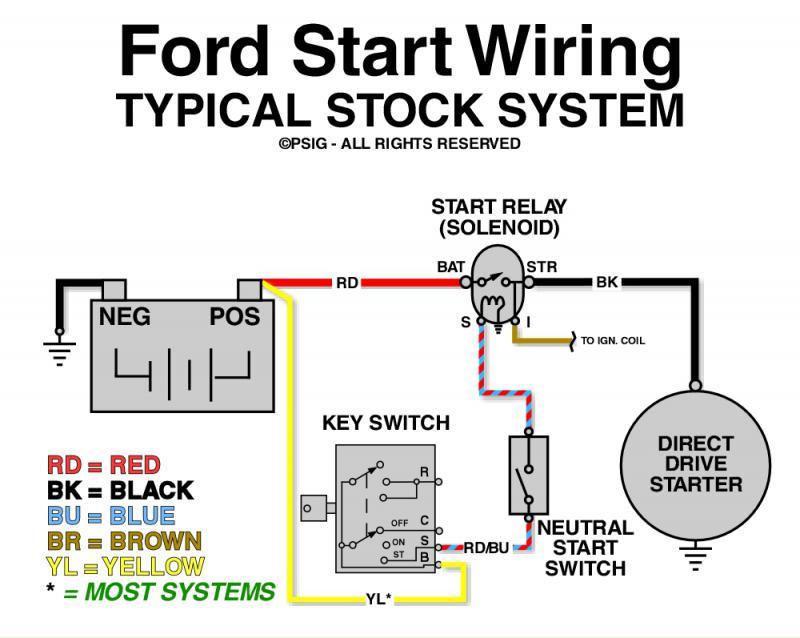 1977 Ford F150 Starter Solenoid Wiring Diagram - Database ...