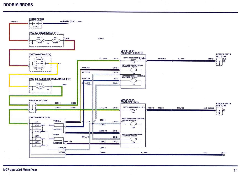 Mg Tf Central Locking Wiring Diagram Wiring Diagrams For Subs Code 03 Honda Accordd Waystar Fr