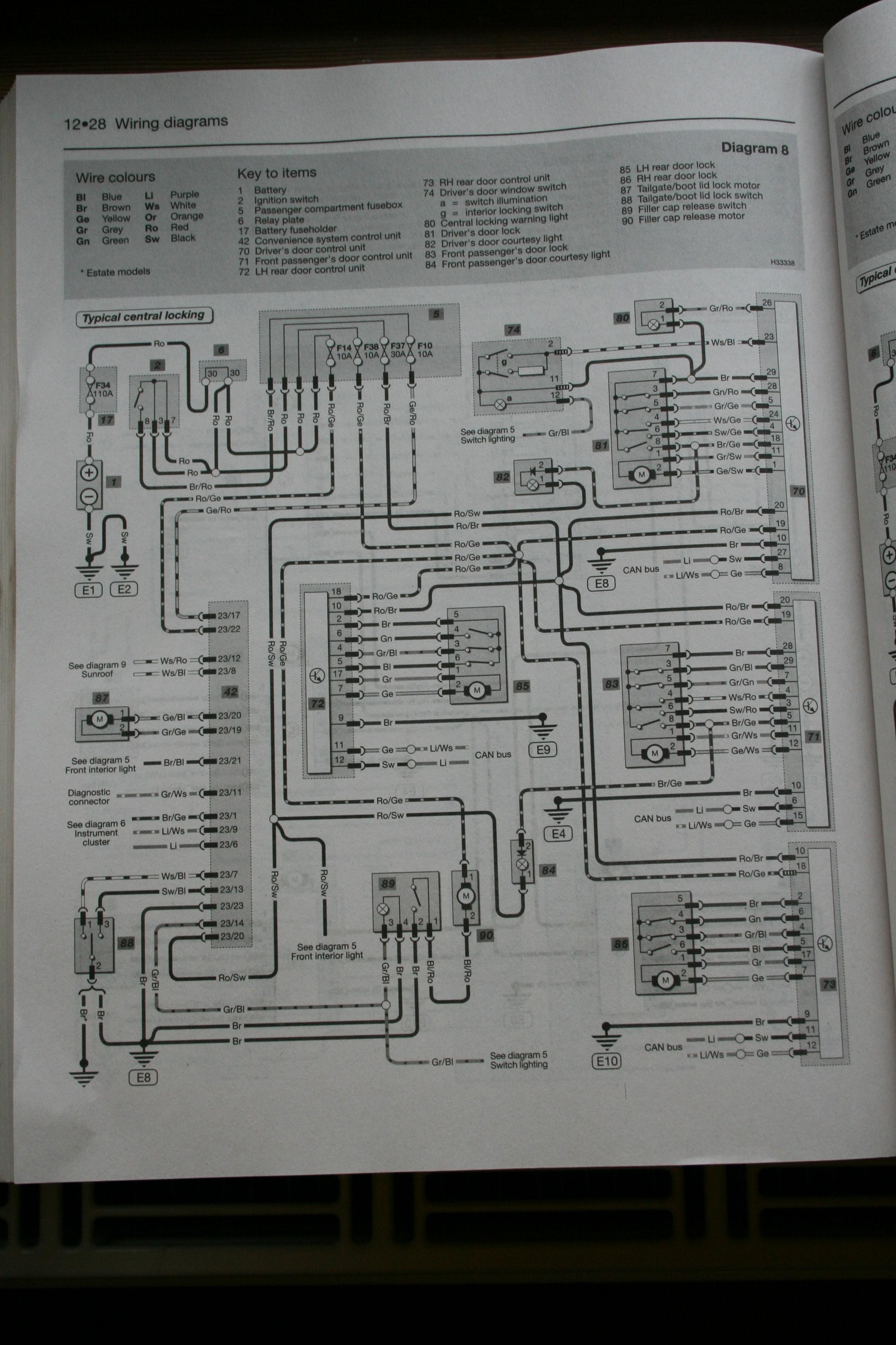 Skoda Octavia Wiring Diagram Pdf
